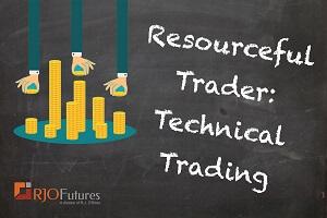 Resourceful Trader Tech Trading.jpg